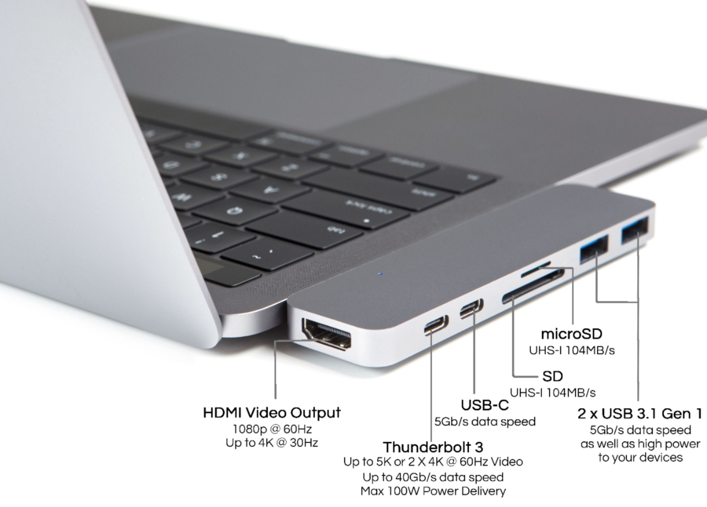 How to fix the Apple USB C HUB wholesale Connection Errors in 2021?